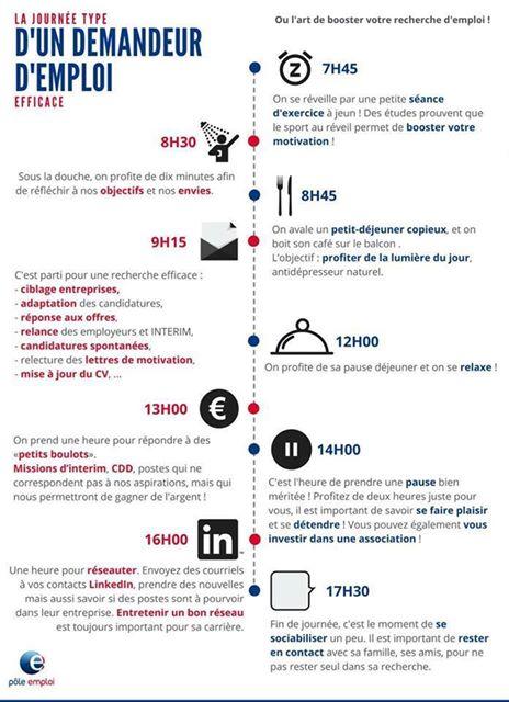 Pole Emploi Te Parle Feignasse Inorganisee L Infographie Qui Ne